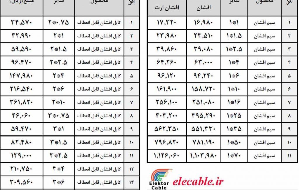 قیمت کابل آلومینیومی